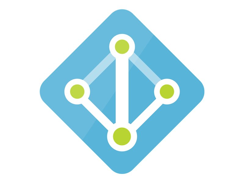 The Azure Active Directory Logo