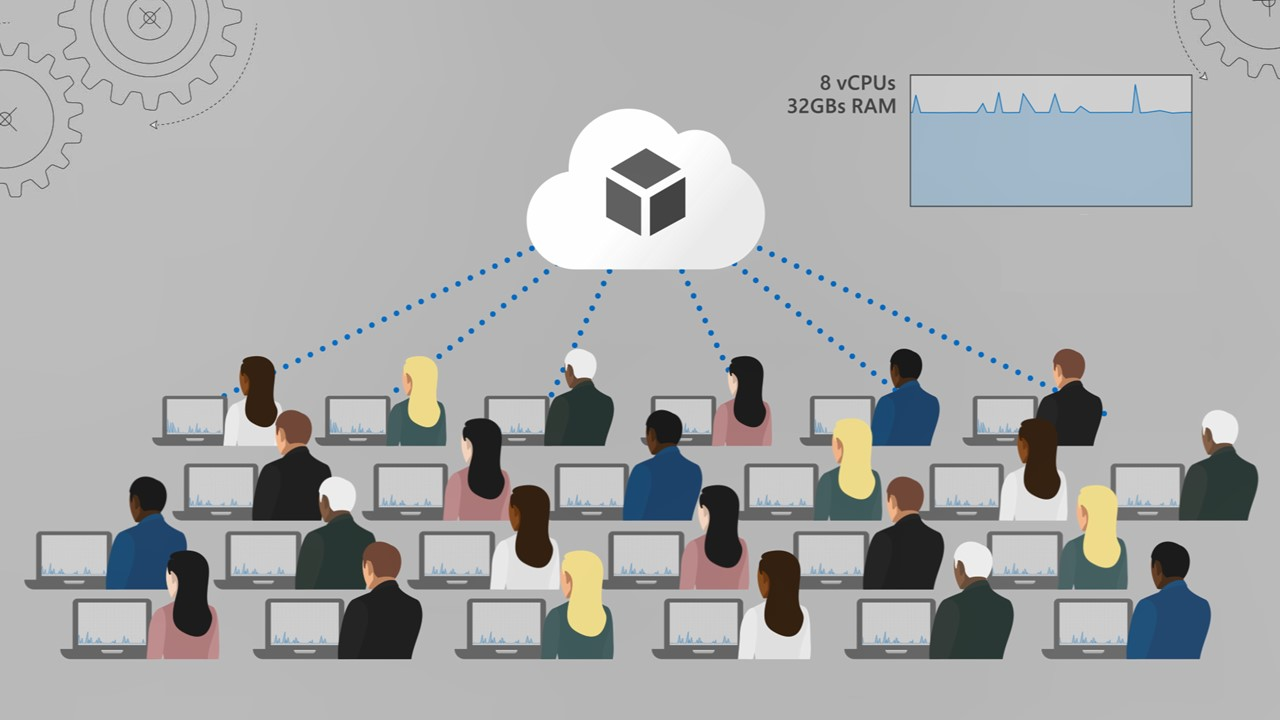 An overview image showing multiple users accessing a shared Cloud desktop